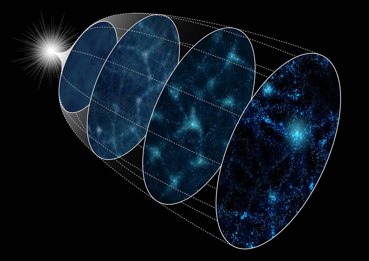 宇宙の大規模構造と再構築法のイメージ。