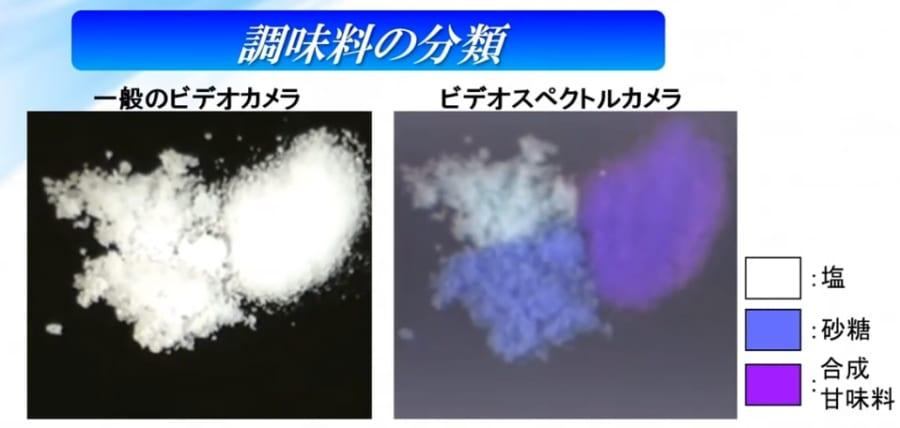 ハイパースペクトルセンサーで見ると、同じ白い粉でもその違いが識別できる。