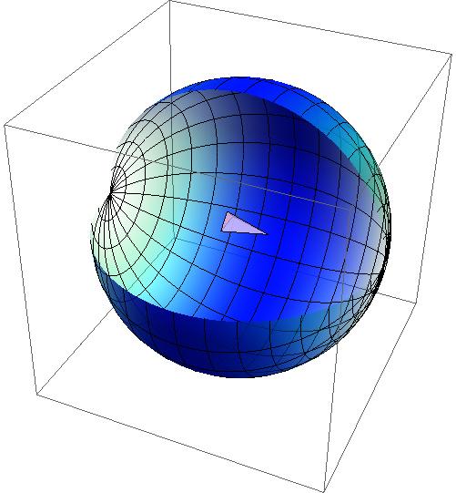 ワープバブルのエネルギー密度の3次元的概略図。色の濃い領域ほど負のエネルギーが大きい。