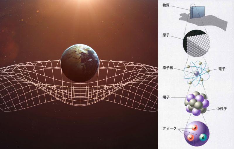 一般相対性理論と量子力学