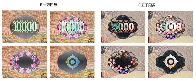 日本紙幣のホログラム
