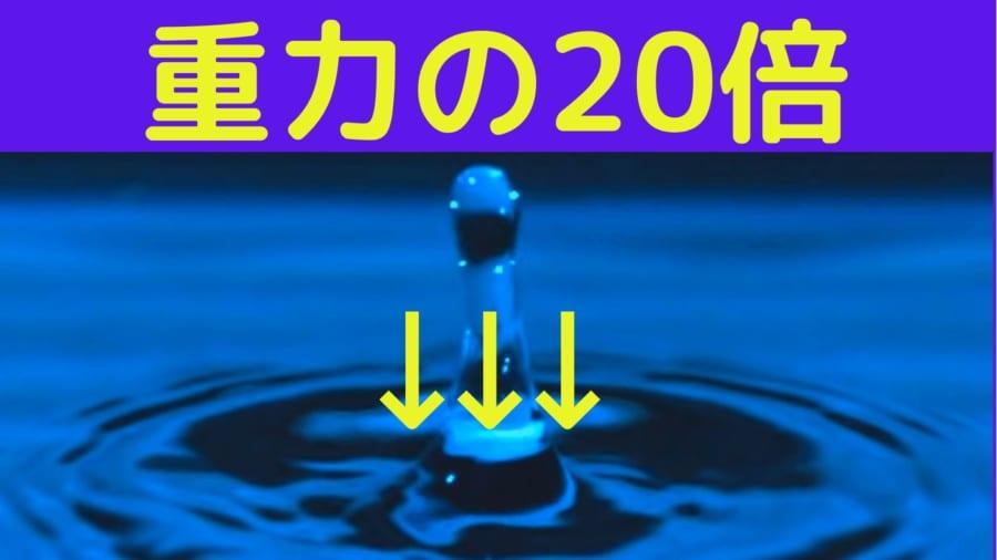 跳ね返りで作られた水柱は重力の20倍の強さで下に引かれていた