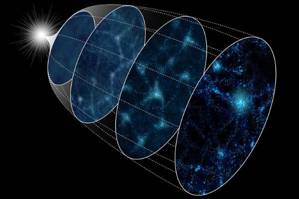 スーパーコンピュータで4000の宇宙の時間を巻き戻す?! 宇宙の始まりを探る壮大な研究
