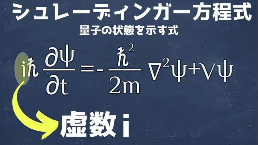 量子の状態をあらわすシュレーディンガー方程式には虚数が含まれている
