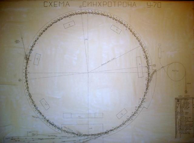 U-70の図解