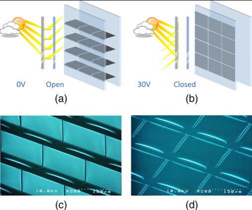 マイクロミラーの傾きで太陽光の入り方を調整