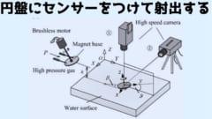 円盤の動きを詳細に分析するために組まれた装置