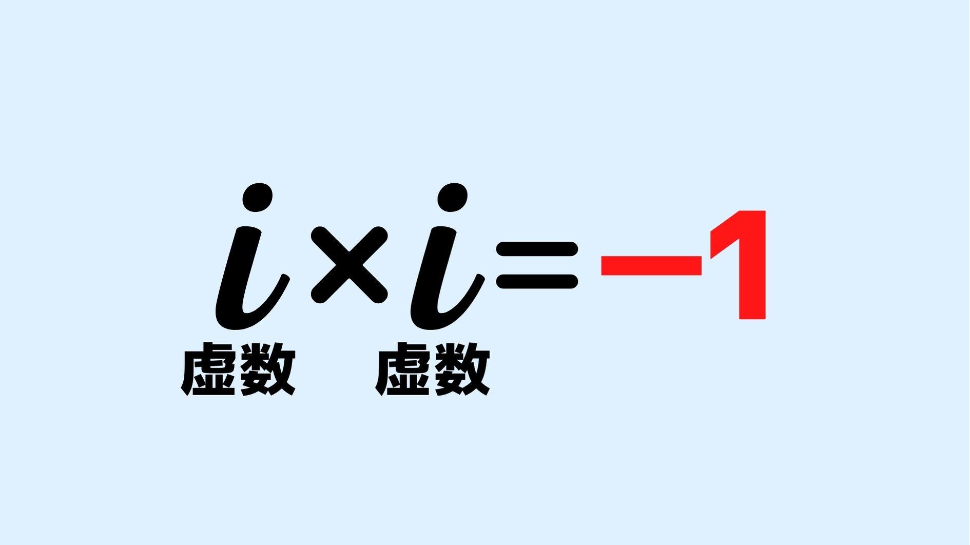 虚数を観測することに成功! 量子力学における虚数情報の資源化