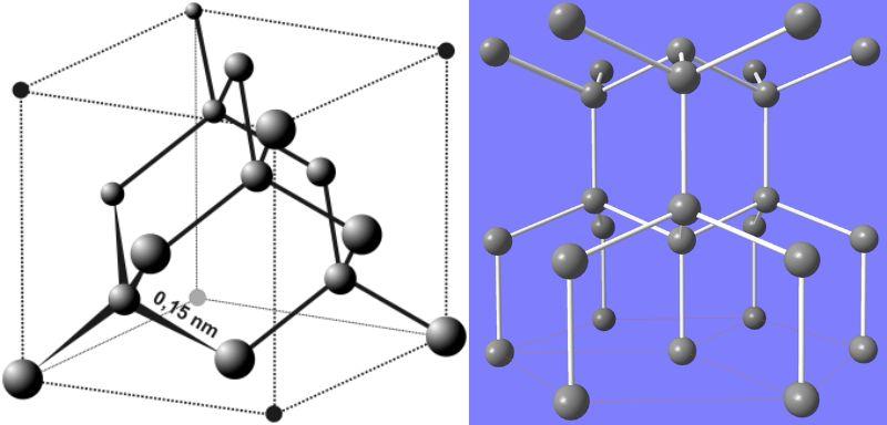 (左)立方晶ダイヤモンドの結晶構造 , (右)六方晶ダイヤモンドの結晶構造
