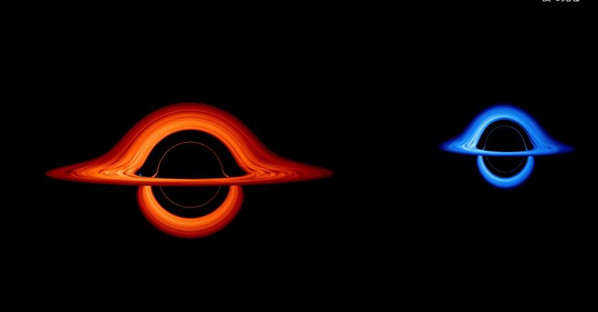 2つの超大質量ブラックホール。赤は太陽の2億倍、青はその半分の質量のブラックホールを表している。