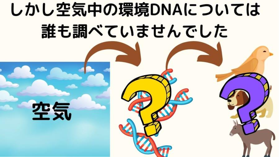 しかし空気中から動物のDNAを採取する試みは行われてこなかった
