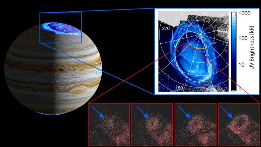 Auroral dawn storms(青)、リング状の放射(赤)