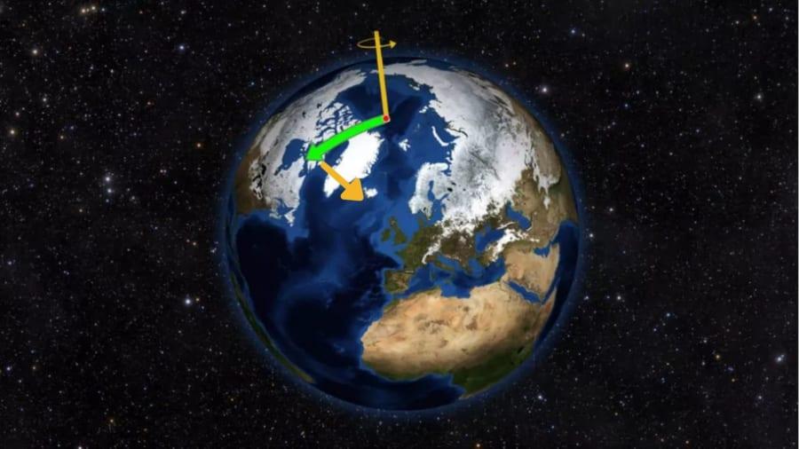 前世紀は南側に移動していたが、2005年のグリーンランドの氷が融解が原因で東側に移動方向が変わってきた