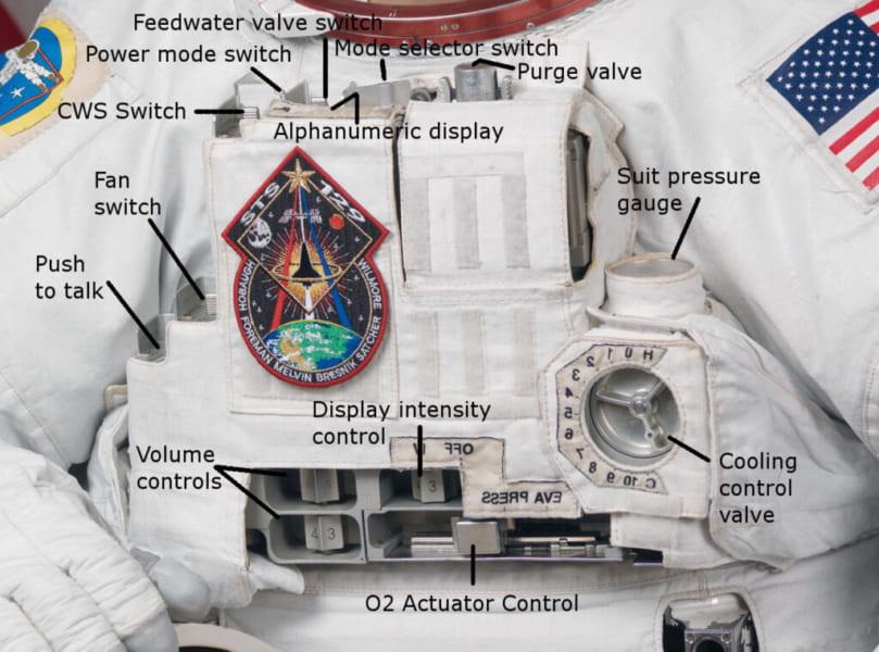 宇宙服の前面に取り付けられている制御装置