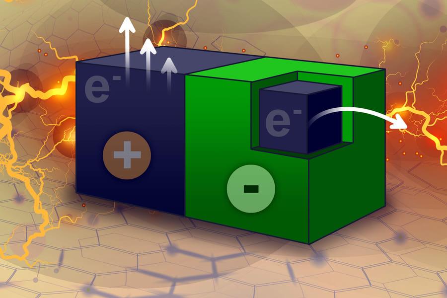 炭素の粒子から電子を引き抜く「最小の発電システム」が発見される