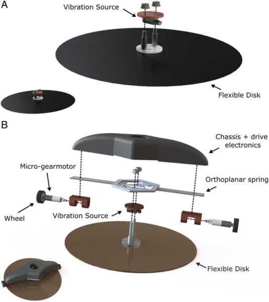 実験で使われたロボットの構成。かなり簡単な構造でこの驚くべき挙動を実現している。