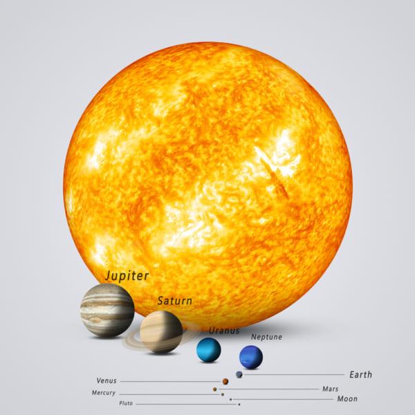 太陽と太陽系天体の比較