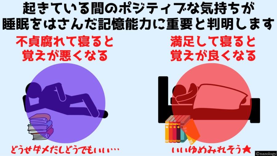 記憶内容に対する前向きな気持ちが睡眠による記憶の定着に影響を与えていた