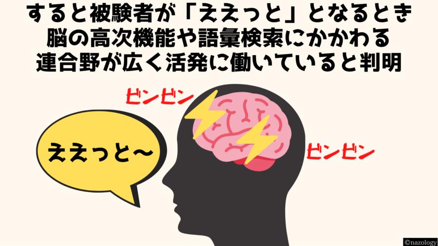 「ええっと」となるとき脳はフル回転していた