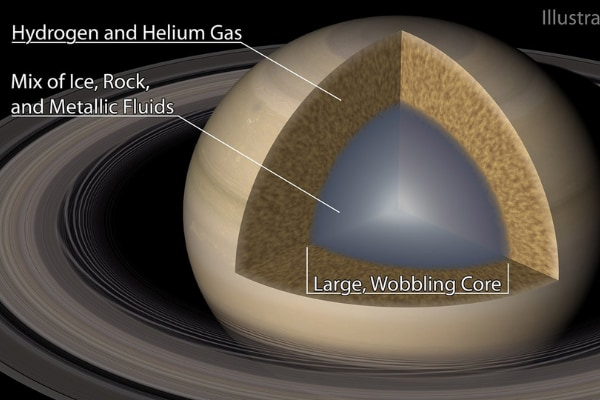 土星のリングに浮かぶ波紋から土星の内部構造が明らかに