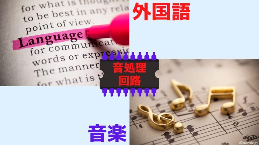 外国語と音楽はともに脳内の音を処理する回路に流される