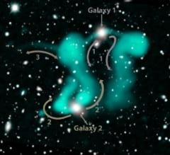 研究者たちの考える2つの銀河が踊る幽霊を形成する電子の流れ