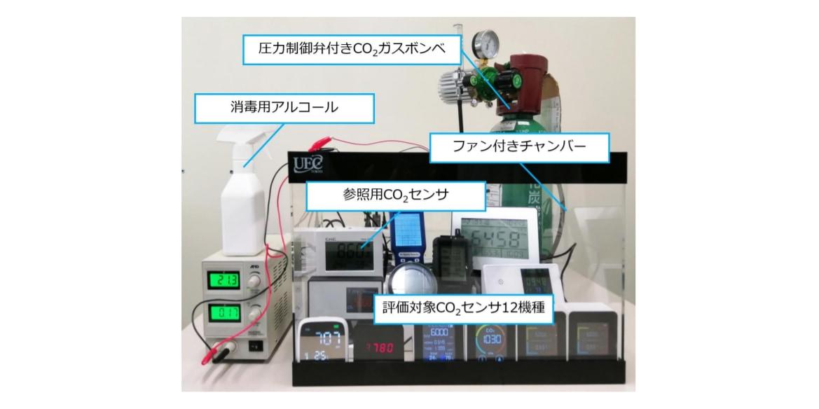調査に使用した実験装置