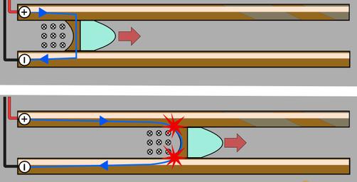レールガンの仕組み