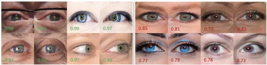 瞳孔を調査した実験画像の例。数値は瞳孔の円形度合い。左が実在の顔写真、右が偽物。