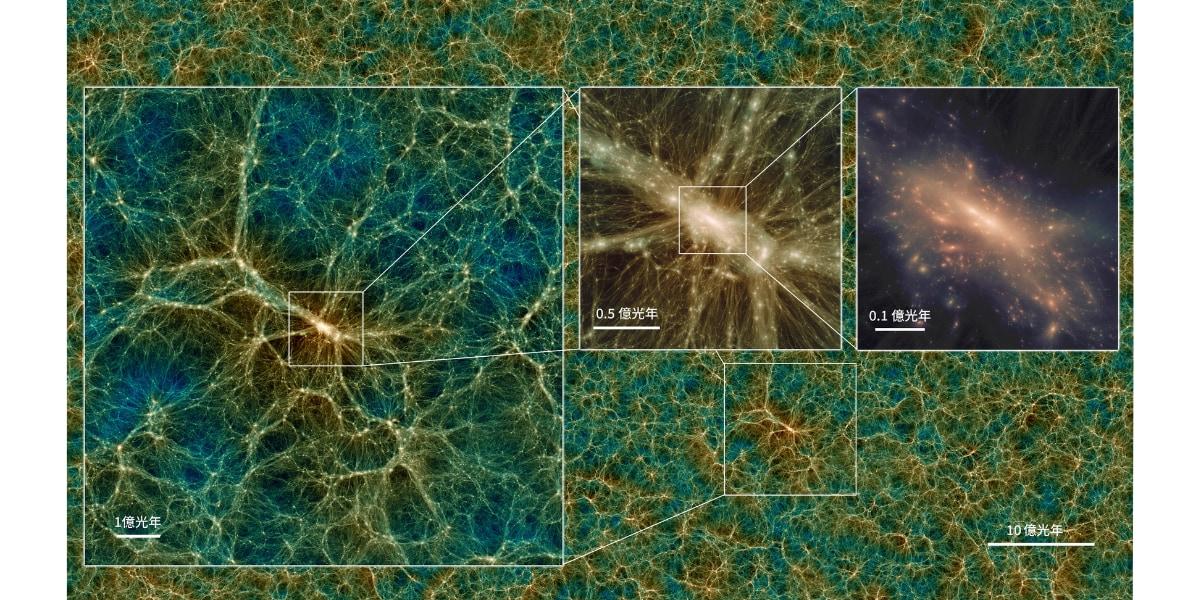 「Uchuu」で再現された現在の宇宙のダークマターの分布。図はシミュレーションの中で最大規模の銀河団を拡大したもの。