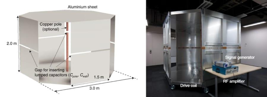 3m×3m×2mの部屋全体にワイヤレス給電が可能