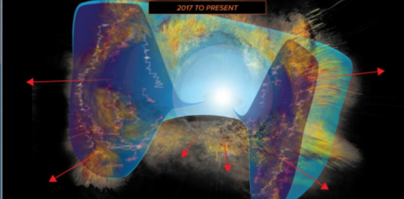 ブラックホールによってコアを破壊され崩壊した星は超新星爆発を起こし、その衝撃波と吹き飛ばされた物質がガスシェルに衝突して電波過渡現象を起こした。