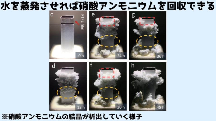 太陽光で水を蒸発させれば溶けていた硝酸アンモニウムを回収できる