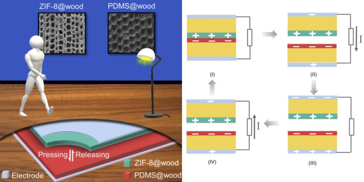 新しい研究はフローリングをミニ発電機にした