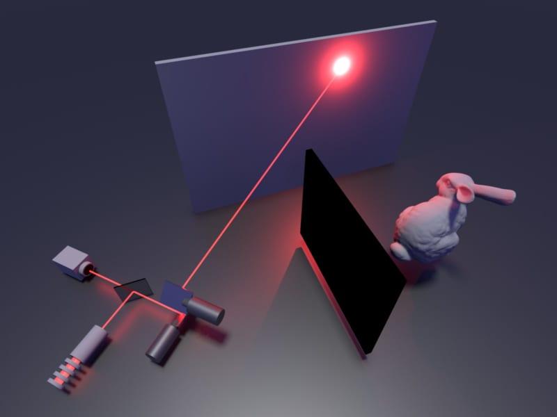 NLOSイメージングの概要。壁で反射したレーザー(多重散乱光))を利用して障害物の向こうに隠れたオブジェクトの形状をスキャンする