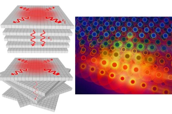 バッテリー熱の吸収に期待「断熱と熱伝導を同時にこなす新材料」を開発