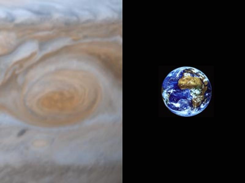 木星大赤斑と地球をだいたい同じ縮尺で並べた画像