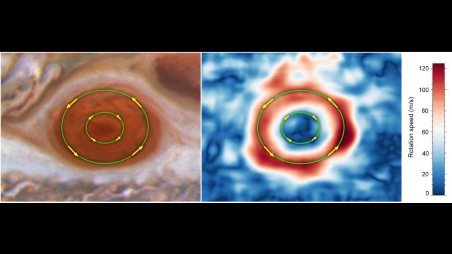 木星大赤斑の風を示した画像。中心付近と外周部では風速が異なっており、外周部は加速しているようだ。いずれも反時計周りに回転している。