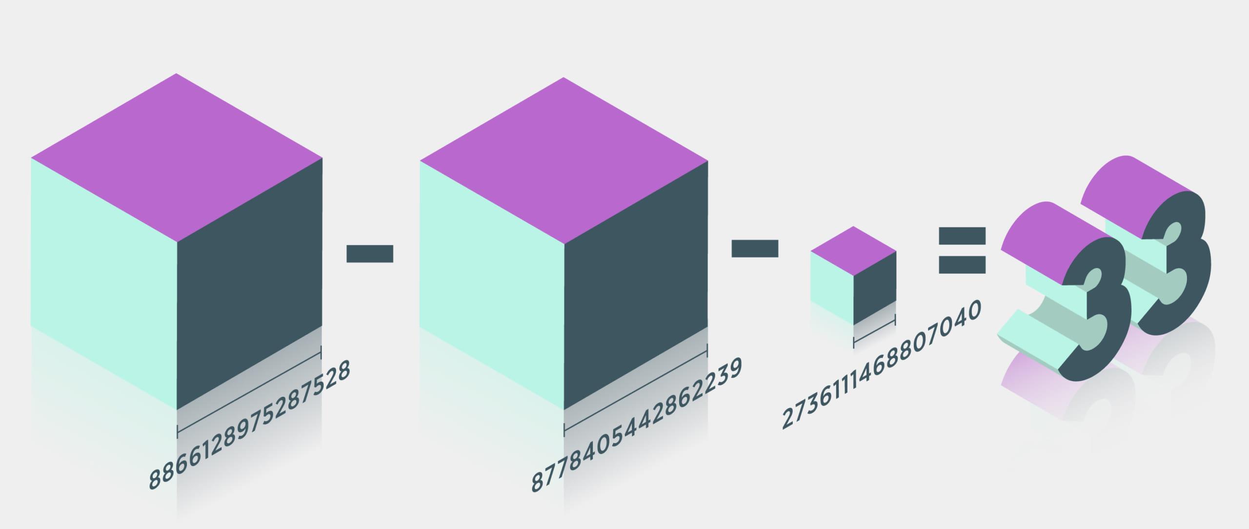 「42を3つの立法数の和で表わせ」長年未解決だった数学の難問が解明されるの画像 2/4