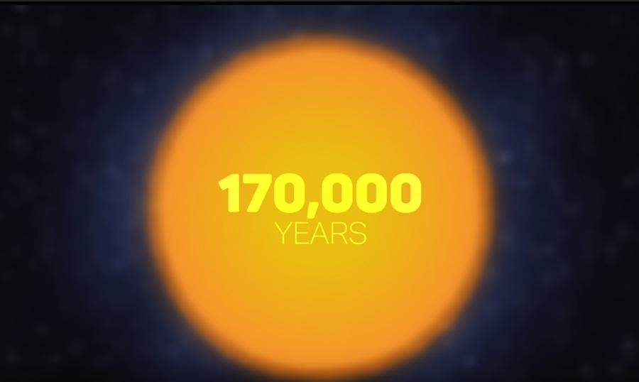 なんで地球に届く太陽光は「17万年」も昔のものなの?
