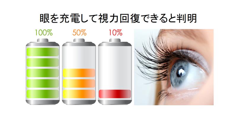 赤い光で眼を「ワイヤレス充電」すれば視力が回復すると判明! 老化による視力低下は治せる時代になる