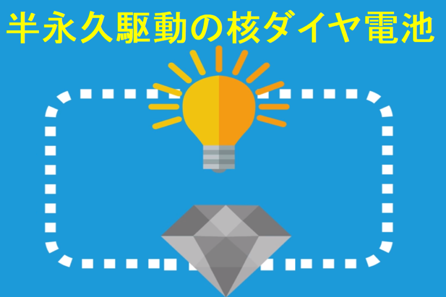 核廃棄物をリサイクルした「核ダイヤモンド電池」は3万年も駆動すると発表される