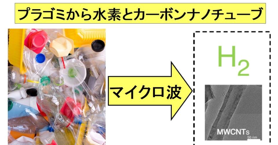 """「電子レンジ」で""""ビニール袋を宝の山にする""""技術が登場! 廃棄プラスチックから水素とカーボンナノチューブを回収できる"""
